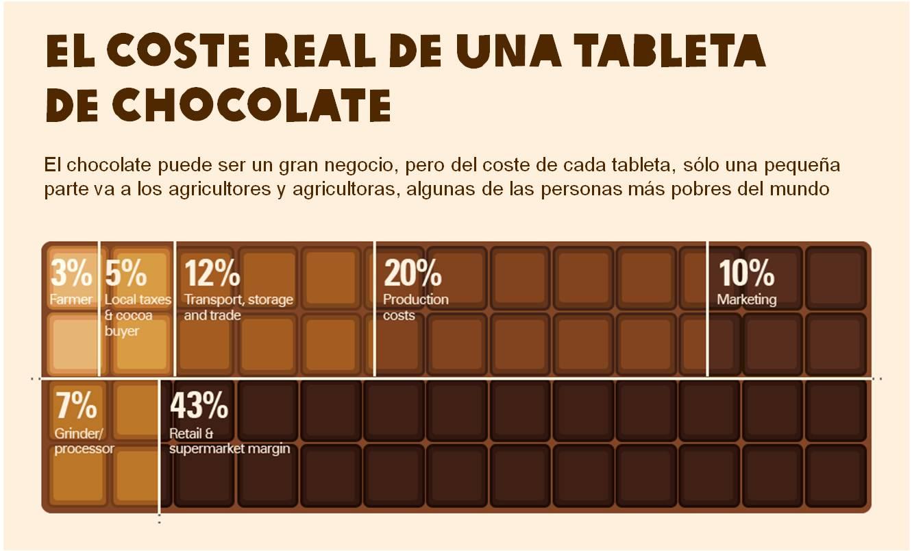 chocolate-comercio-justo