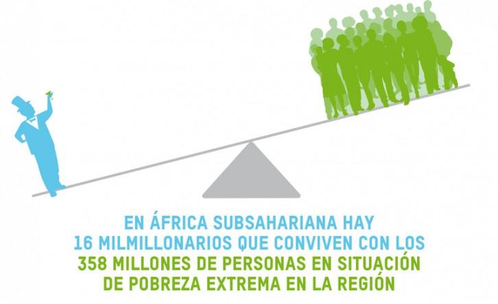 © Oxfam Intermón Informe Iguales. Acabemos con la desigualdad extrema. Es hora de cambiar las reglas