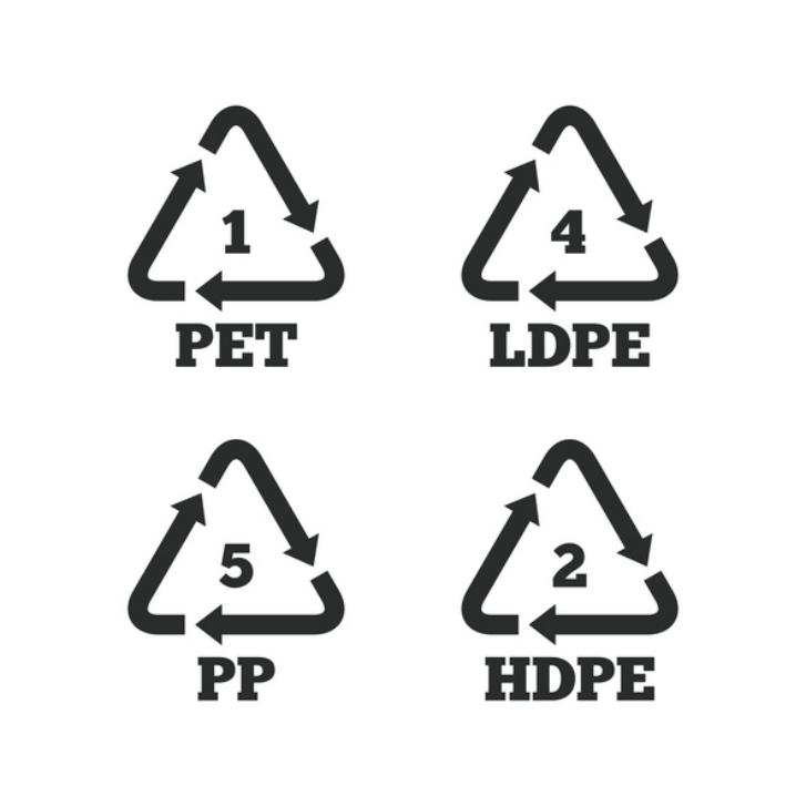 """""""logotipos-reciclaje-de-plastico"""""""